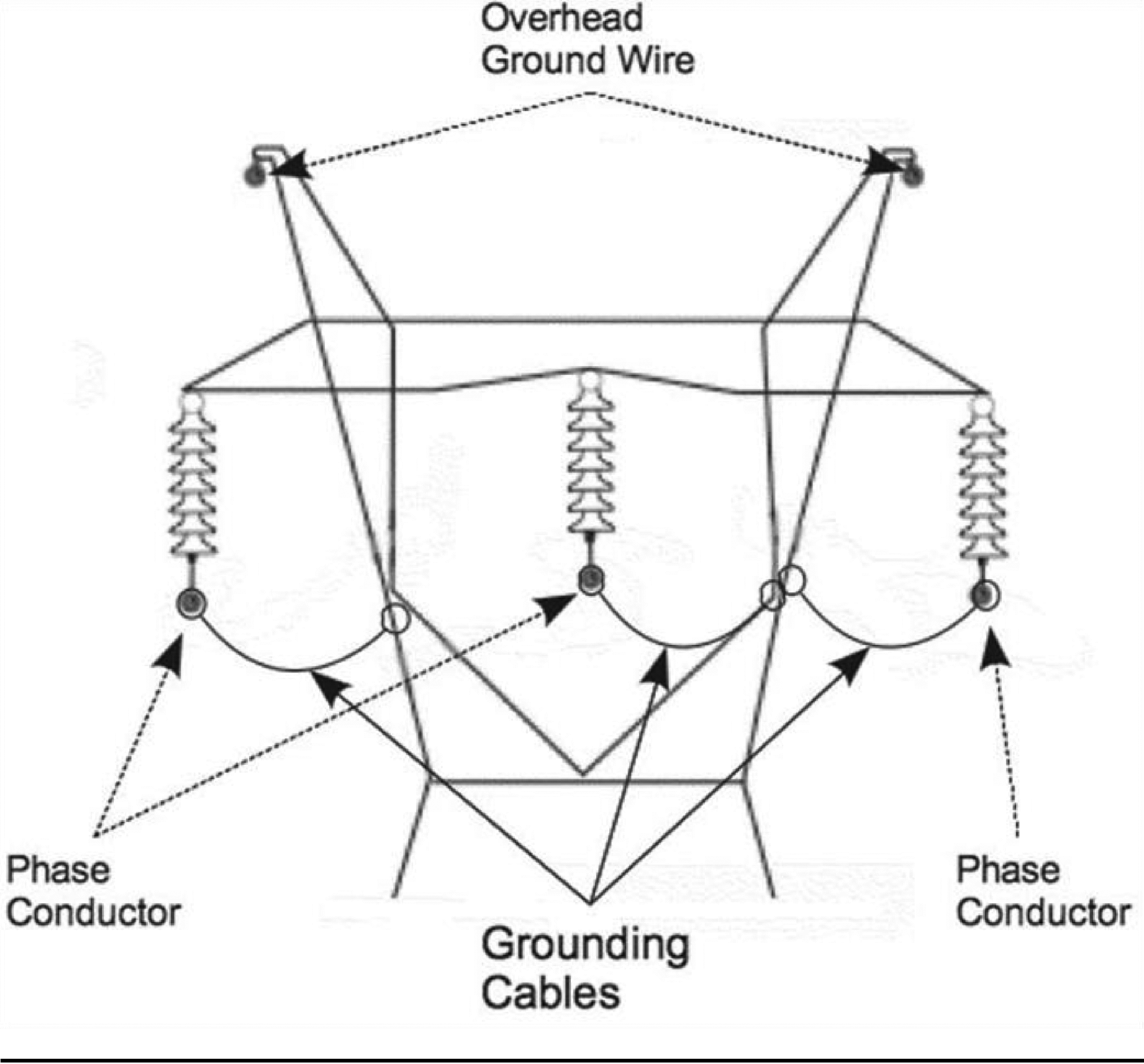 Figure Demonstration Diagram Showing A Correctly Wired Outlet A