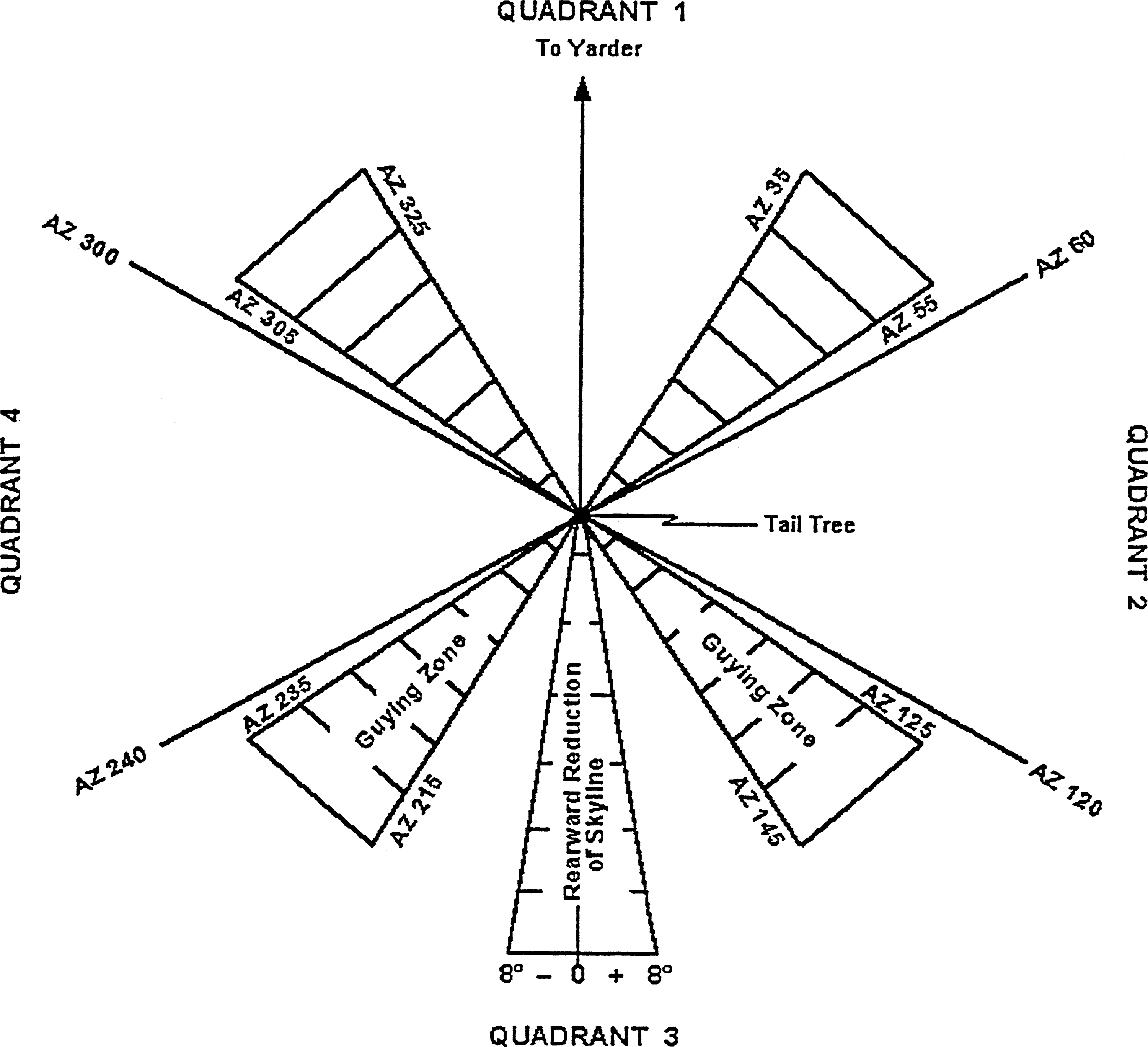 commercial truck fifth diagram